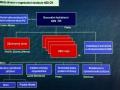 07 Struktura HZS.JPG